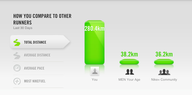 2012-10-28km